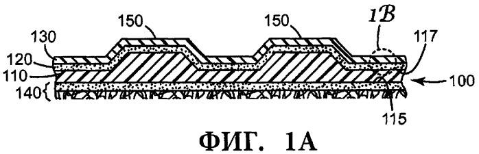 Тисненое структурированное абразивное изделие и способ его изготовления и применения