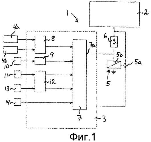 Система для управления подачей тока моторизованного транспортного средства