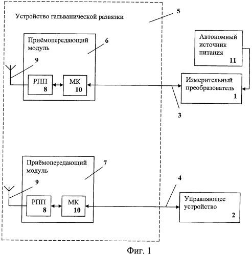 Способ передачи данных между измерительным преобразователем и управляющим устройством и линия связи для его осуществления