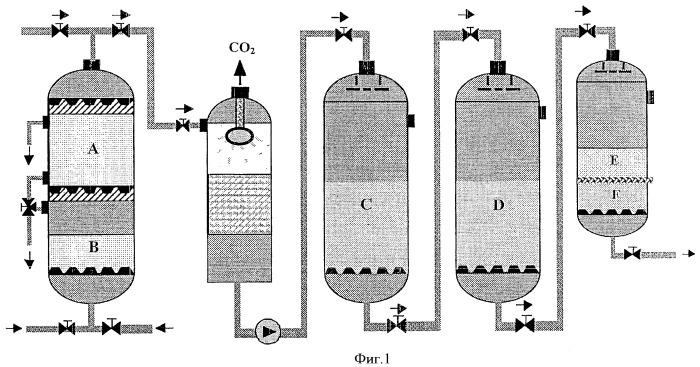 Способ и устройство для деминерализации воды