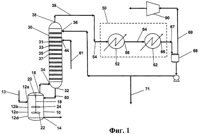 Способ и устройство для производства ароматических карбоновых кислот (варианты)