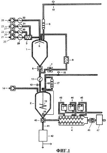 Способ и устройство для непрерывного получения сополиамидов с температурами плавления выше 265°c