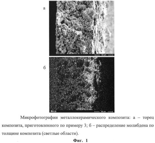 Металлокерамический композит и способ его получения