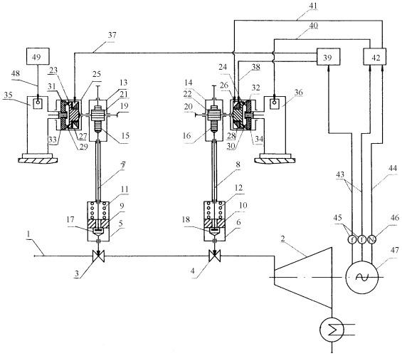 Электромеханическая система регулирования и защиты паровой турбины