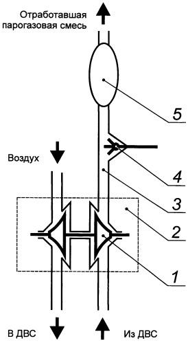 Способ создания разрежения на выходе из турбокомпрессора