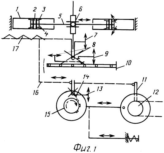 Двигатель самоходной машины