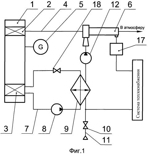 Автономная многофункциональная энергетическая установка