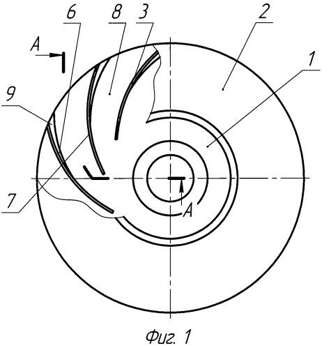 Рабочее колесо центробежного компрессора