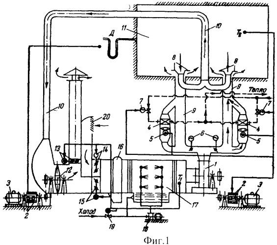 Кондиционер для цехов с избыточным выделением тепла