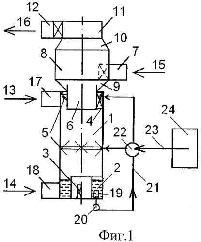 Аппарат для тепловлажностной обработки воздуха
