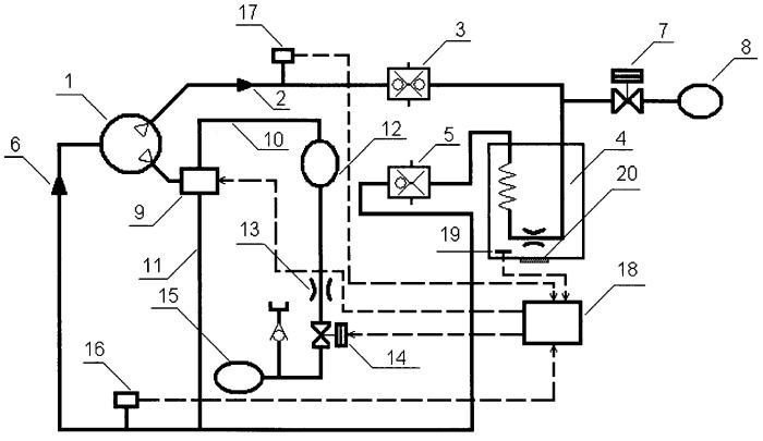 Способ работы дроссельной микрокриогенной системы с расширенными функциональными возможностями