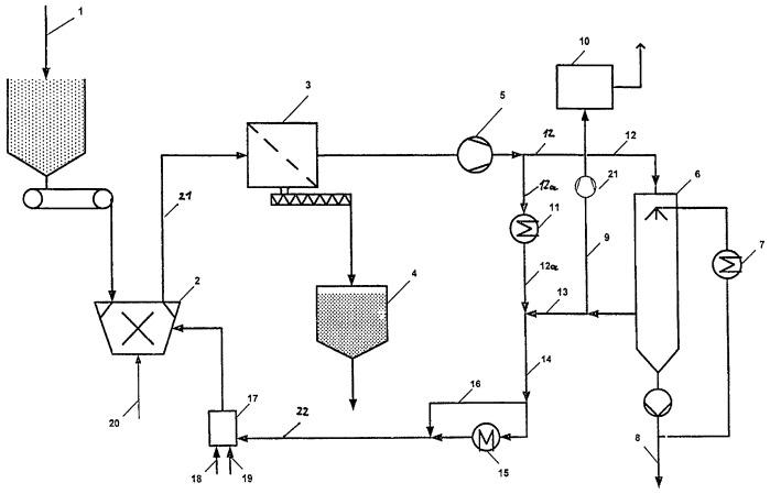 Способ и установка для сушки пылевидных топлив, прежде всего подаваемых на газификацию топлив