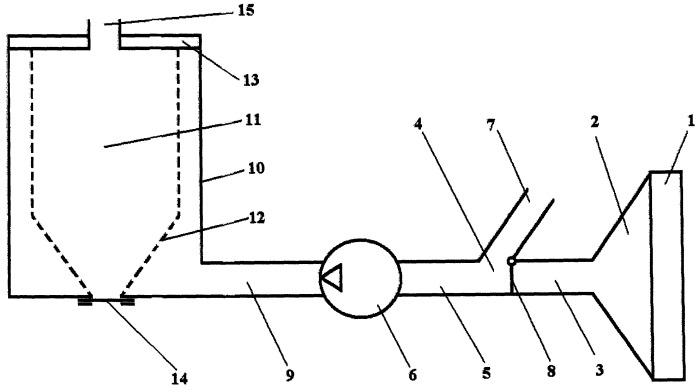 Автономное устройство для сушки растительного сырья