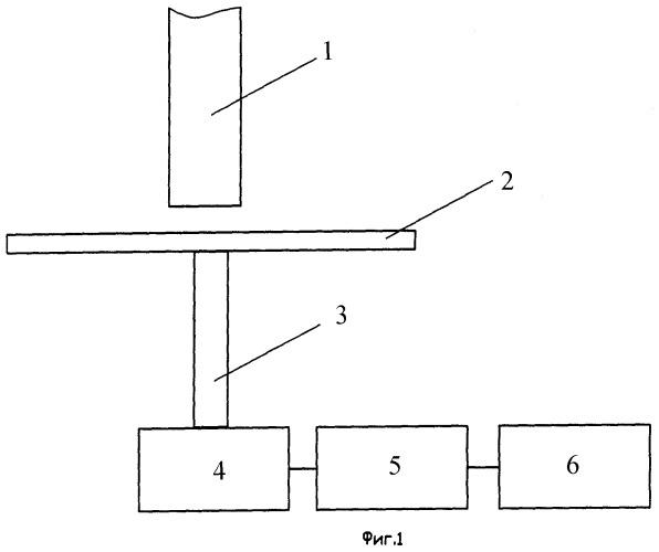 Способ контроля наличия акустических колебаний