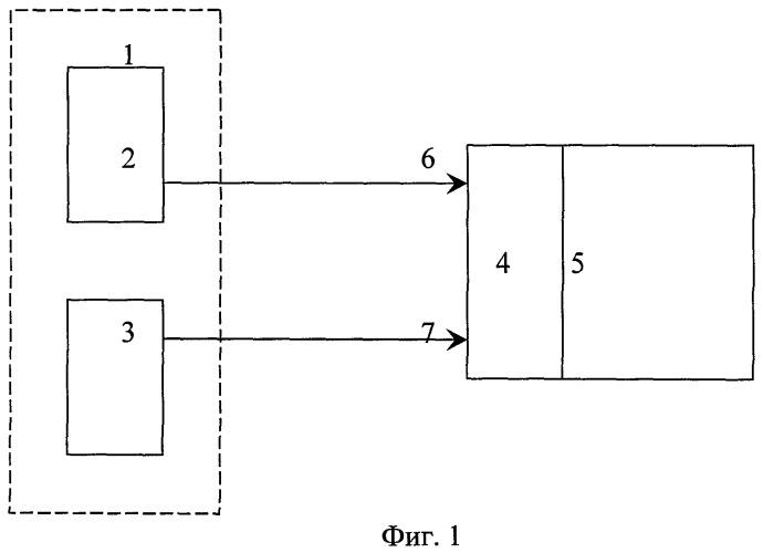 Способ исследования высокотемпературных металлических расплавов и устройство для его осуществления