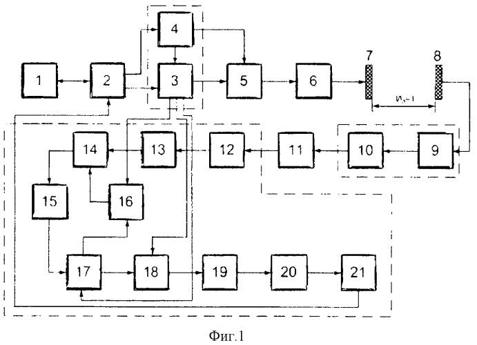 Способ обнаружения дефектов в трубопроводах