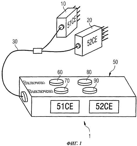 Испытательное устройство для проверки сигнальных линий системы управления полетом, контролирующей работу электродвигателя в воздушном судне