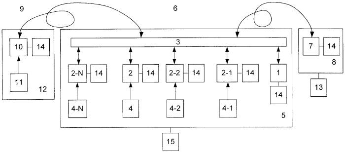 Автоматизированная система управления процессами и ресурсами технического обслуживания и ремонта