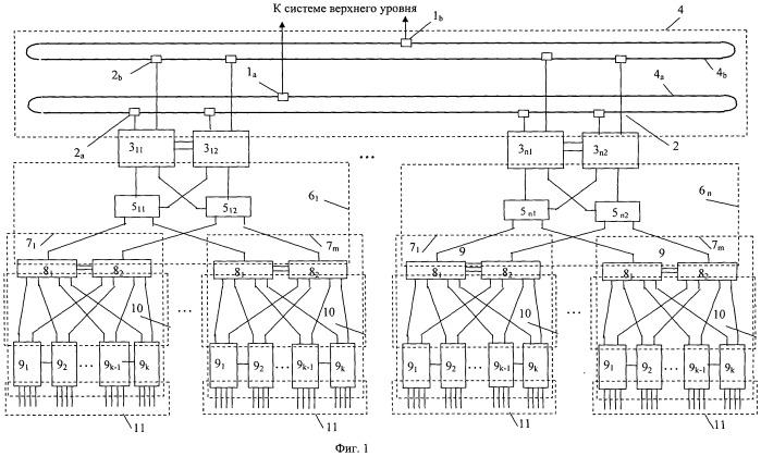 Комплекс программно-аппаратных средств автоматизации контроля и управления