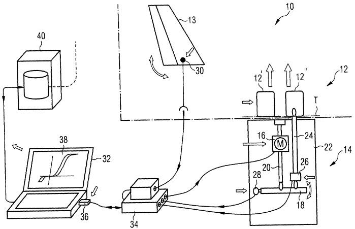 Способ испытания педальной системы воздушного судна и устройство для осуществления этого способа
