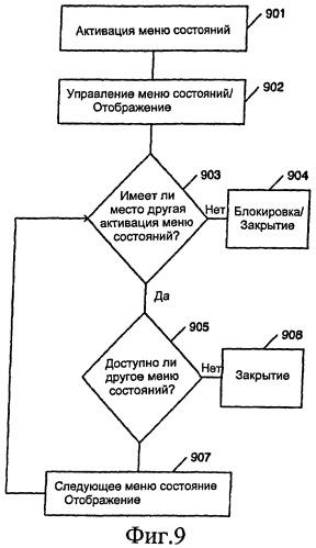 Универсальный круговой пользовательский интерфейс со многими состояниями