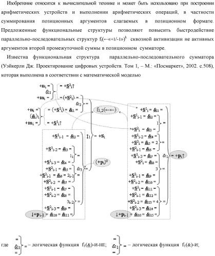 """Функциональная структура логико-динамического процесса параллельно-последовательной сквозной активизации fi( «+1/-1»)k неактивных аргументов """"0"""" второй промежуточной суммы [s2 i]f(2n) в процедуре суммирования позиционных аргументов слагаемых [ni]f(2n) и [mi]f(2n) (варианты русской логики)"""