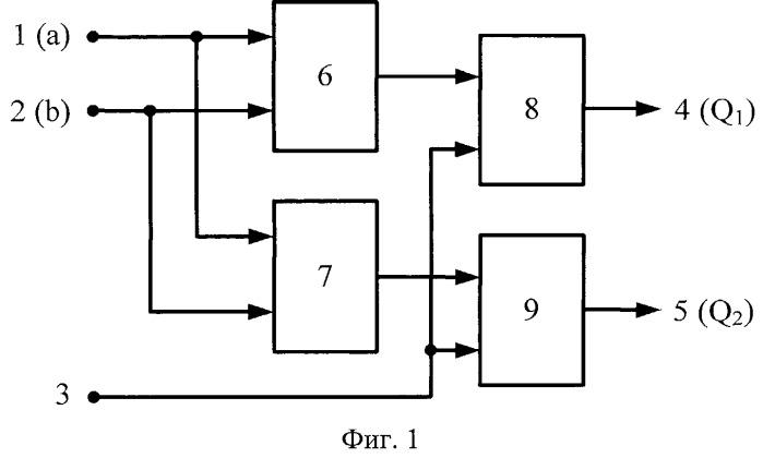Ячейка однородной вычислительной среды и устройство для сжатия двоичных векторов на базе ячеек однородной вычислительной среды