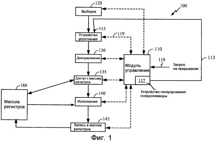 Эффективный механизм сохранения адреса возврата из прерывания