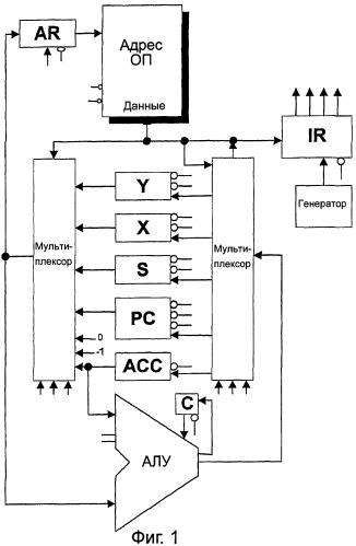Мультипроцессорная архитектура, оптимизированная для потоков
