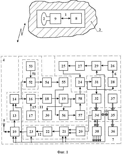 Способ идентификации объектов и установка для его осуществления