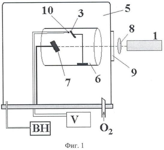Способ формирования гладких ультратонких ybco пленок повышенной проводимости