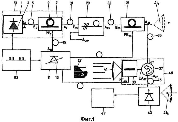 Лазерная система
