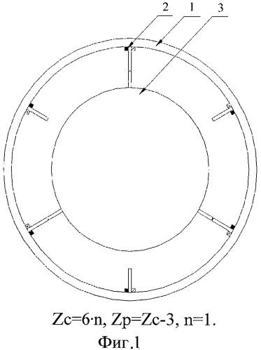 Реактивная коммутируемая электрическая машина с поворотной симметрией