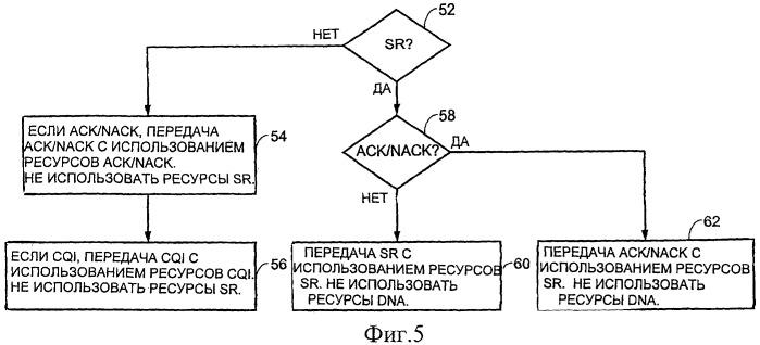 Обеспечение улучшенной передачи запроса планирования с подтверждением приема (ack/nack) или индикатором качества канала (cqi)