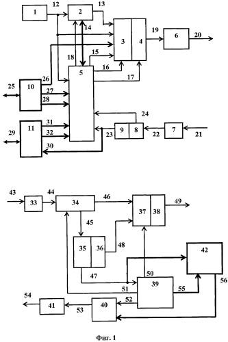 Способ передачи информации по каналам связи и система для его осуществления