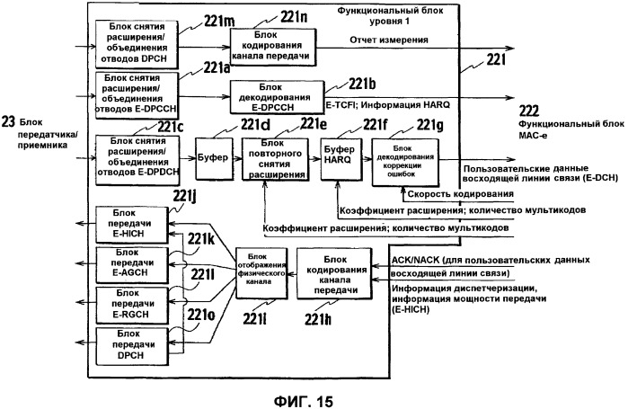 Способ управления мощностью передачи и система мобильной связи