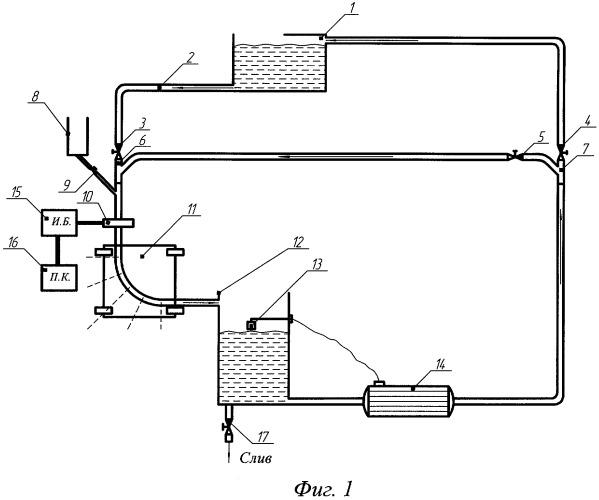 Стенд для исследования воздействий молока и моющего раствора на внутреннюю поверхность криволинейного участка молокопровода