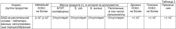 Белково-липидно-фосфолипидно-лецитиновый комплекс