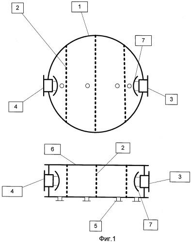 Способ организации удаления капельной жидкости из газовых потоков и устройство для его осуществления