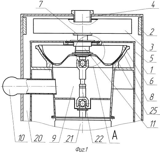 Ударно-центробежная дробилка с газостатическим опорным узлом