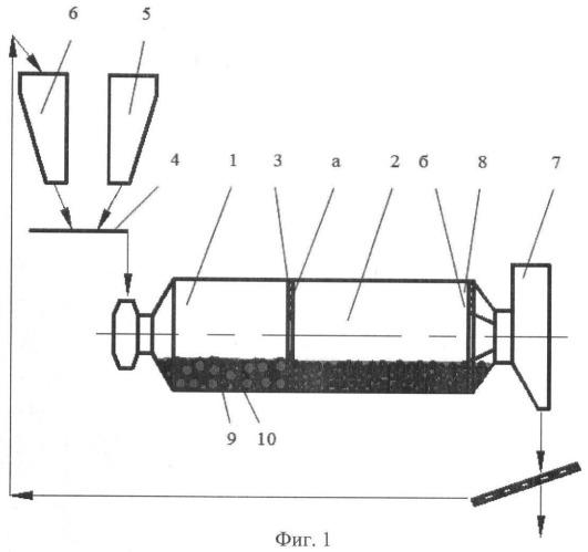 Способ тонкого измельчения материала, преимущественно цементного клинкера, в шаровой барабанной мельнице