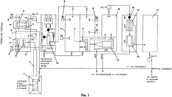 Установка мобильная по переработке и обезвреживанию буровых шламов