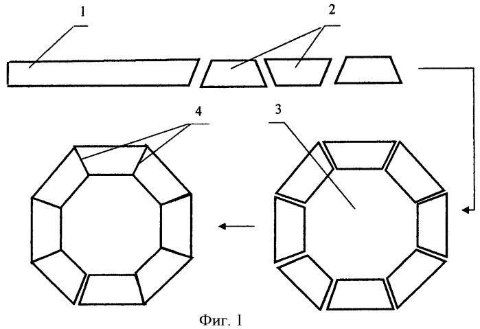 Способ производства спирали шнека