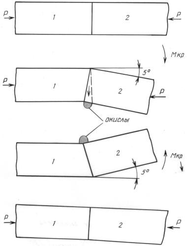 Способ контактной стыковой электрической сварки