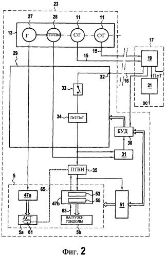 Схема электрического энергоснабжения на летательном аппарате для электрического оборудования, включающего в себя противообледенительную схему