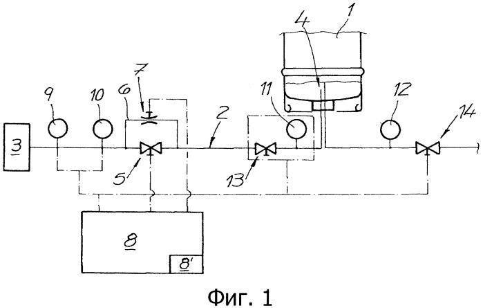 Способ и устройство для наполнения, в частности емкостей большого объема