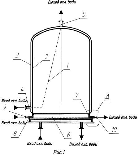 Система охлаждения колпака реактора для выращивания поликристаллического кремния
