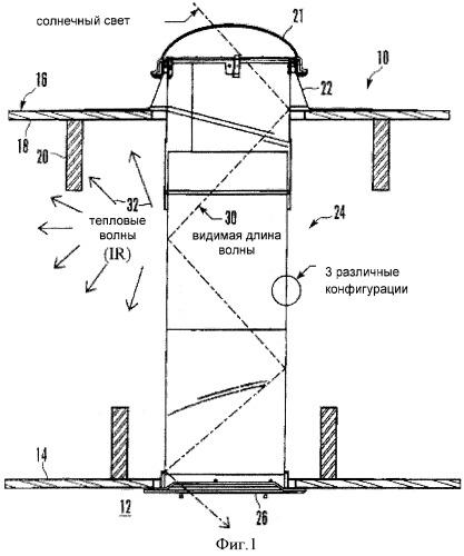 Труба зенитного фонаря с инфракрасной теплопередачей