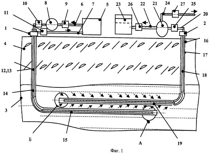 Способ термической разработки газогидратных месторождений и устройство для его реализации