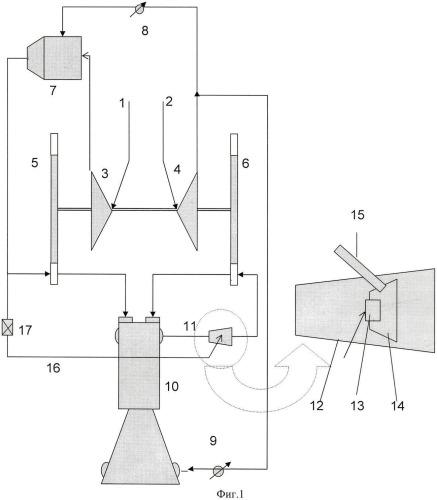 Способ форсирования по тяге жидкостного ракетного двигателя и жидкостный ракетный двигатель